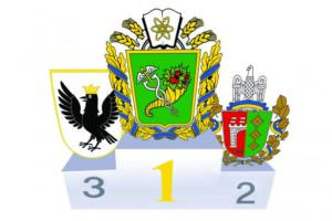 Харьковщина возглавила рейтинг социально-экономического развития областей Украин