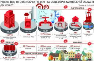 Подготовка к отопительном сезону 2016-2017 г
