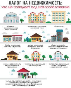 Налог на недвижимое имущество, отличное от земельного участка, в 2016 году