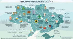 Харьковская область вышла на рекорд по количеству предприятий (инфографика)