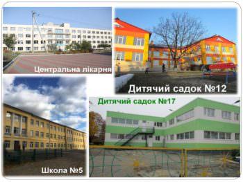 В 2017 году на развитие г. Изюма привлекли почти 100 млн. грн. инвестиций - Марченко В. В.