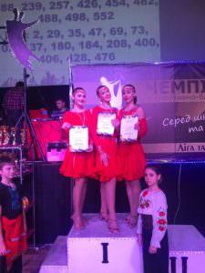 мКиевские трофеи «Элегии»