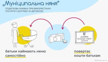 Государством будет предоставляться «пакет малыша» при рождении ребенка